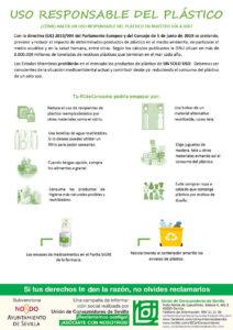 UCS – Los plasticos en nuestro consumo